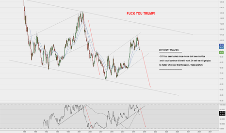 DXY: DXY SHORT ANALYSIS