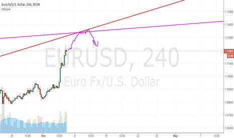 EURUSD: Eur/Usd - Проекционный разворот