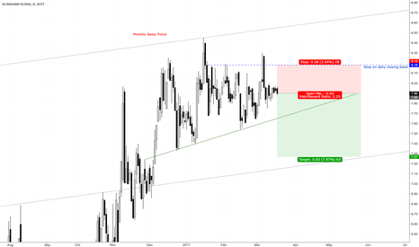 KLMSN: An overextended market