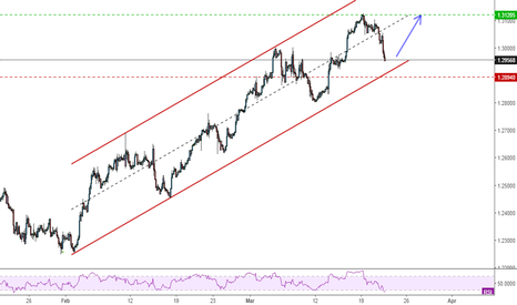 USDCAD: USDCAD - With the trend