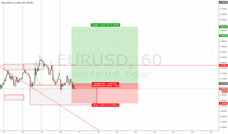EURUSD: EUR/USD forecast 13-18 November 2015