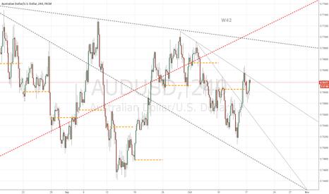 AUDUSD: W43 Down flow, targets 0.7517