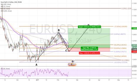 EURUSD: EURUSD LONG ON ABC PATTERN AND H4 TL BREAK