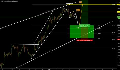 YM1!: Dow Jones Long Setup