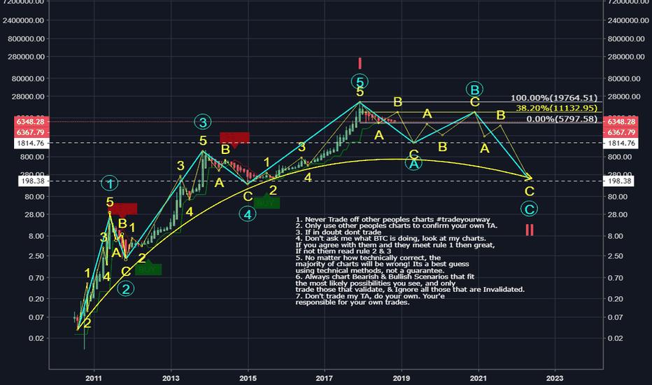 BLX: The Big Wave
