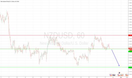 NZDUSD: NZDUSD - снижение в рамках бокового движения диапазона цен 0,772