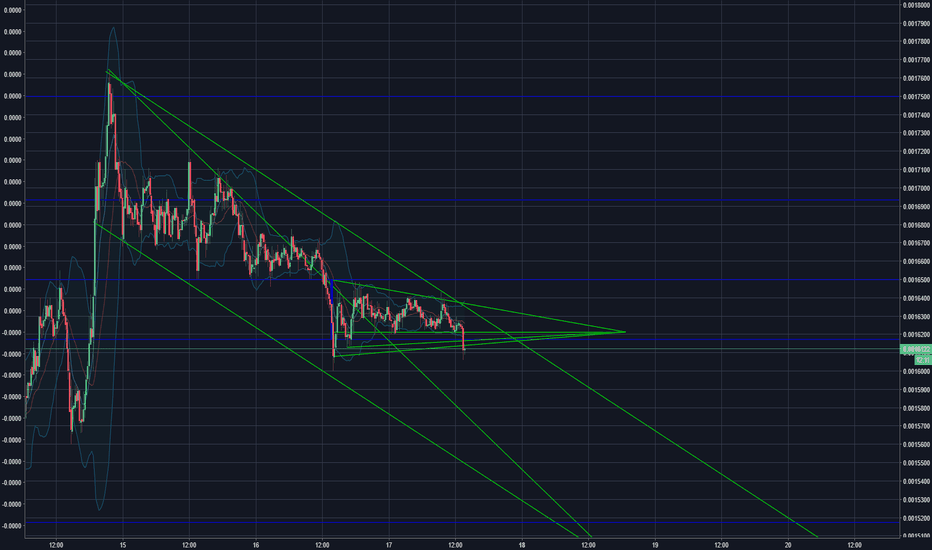 EOSBTC: EOS BTC  Triangles - Another Breach - Short