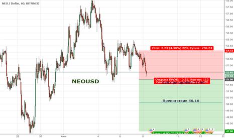 NEOUSD: Цена продолжает находиться в медвежьей коррекции
