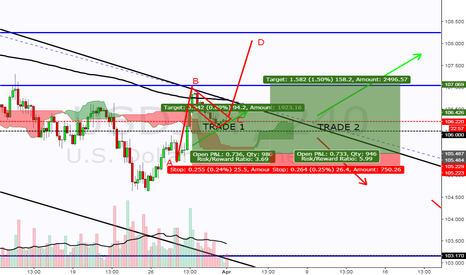 USDJPY: USDJPY TRADE ALREADY HIT TARGET 1 AS POSTED  AND WE CONTINUE!
