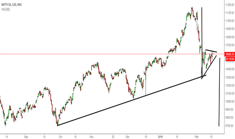 NIFTY: Inverted Pennant Pattern in Nifty, Waiting for Breakout