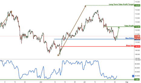 USDJPY: USDJPY bouncing nicely as expected, remain bullish for a further