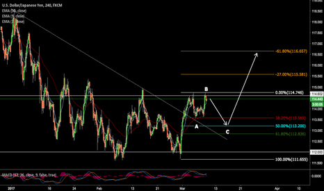USDJPY: USDJPY Break daily triangle + Usd NFP and Fed rate hikes UsdUppp