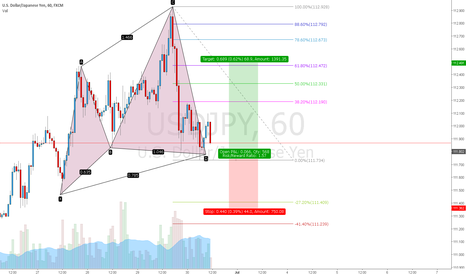 USDJPY: USDJPY cypher long