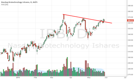 IBB: above wedge