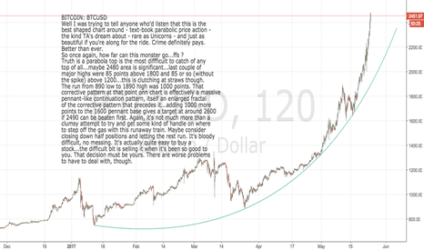 BTCUSD: Bitcoin: BTCUSD: Runaway train