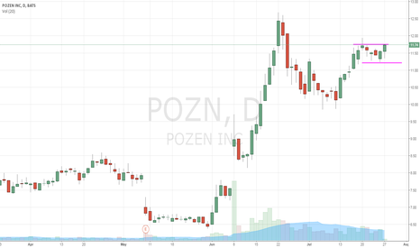 POZN: sitting nicely after a nice move