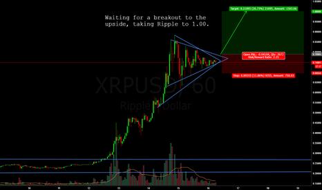 XRPUSD: Ripple to $1.00