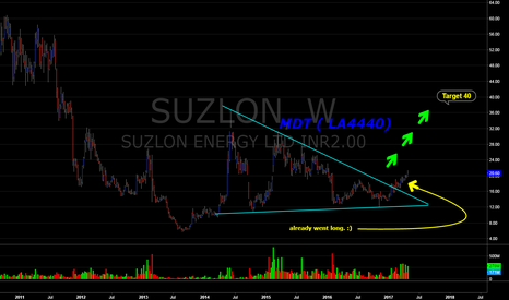 SUZLON: Those who are fed up with suzlon, time to mint money finally..