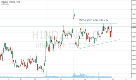 HINDZINC: FORMED A TRIANGLE SHLD BREAKOUT ABV 180