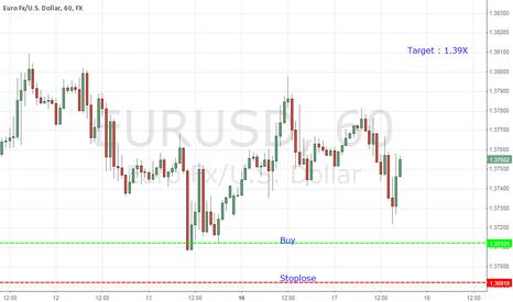 EURUSD: Buy EURUSD at 1.37121 , Stoplose 1.36919, TP 1.39X