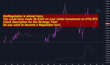 ETHBTC: Ethereum - Best Indicator On TradingView - theMegalodon