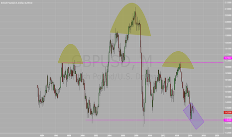 GBPUSD: do UK be ready?