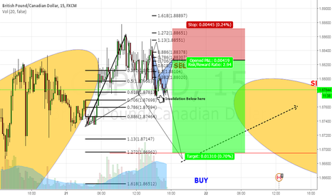 GBPCAD: GBPCAD Quick Short