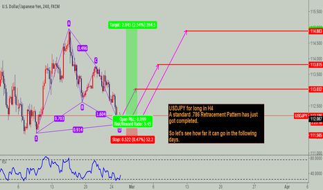 USDJPY: USDJPY for long in H4