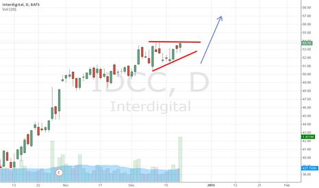 IDCC: IDCC swing long