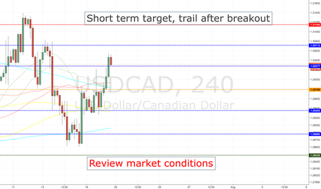 USDCAD: USDCAD VOLUME, OPEN INTEREST,  LEVELS, UPDATE (WATCH TEXT)