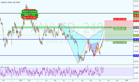 XAUUSD: WHEN TO SELL GOLD