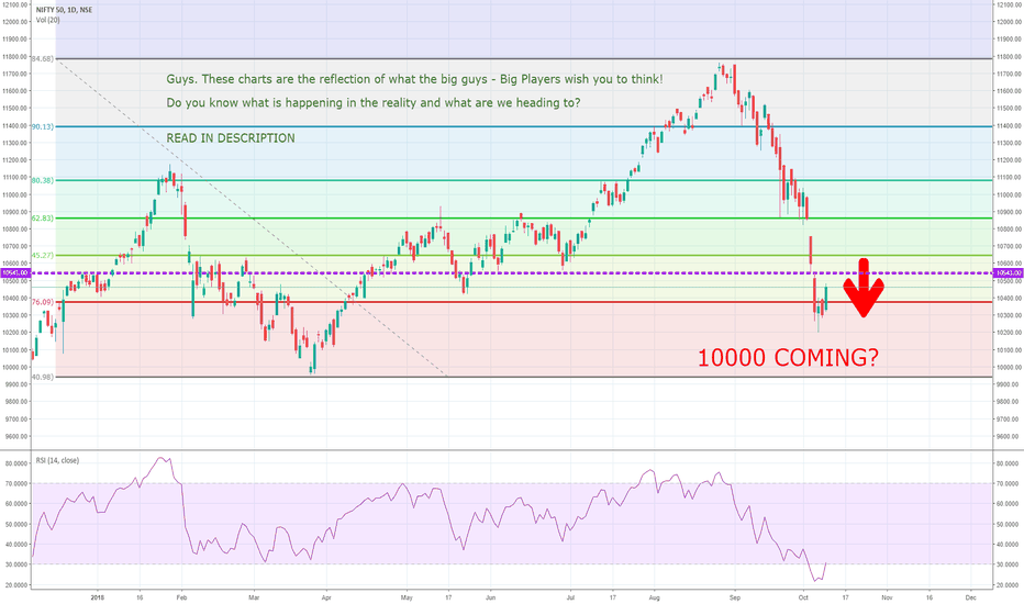 NIFTY: BIG GAME BEING PLAYED!!!! FAKE UPSIDE? WHERE ARE WE HEADING?