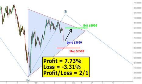 BTCUSDT: BTC/USD. Long 18. Пока в треугольнике
