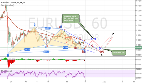 EURUSD: wave count and harmonic favor short term bullish