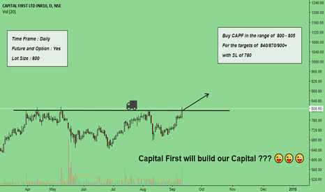 CAPF: Capital First will build our Capital ???