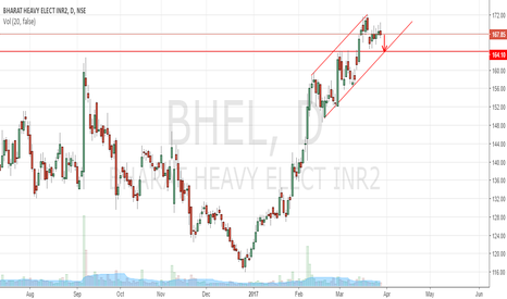 BHEL: Bharat Electronics approaching channel support