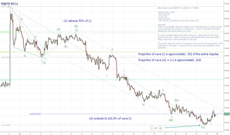 GBPJPY: GBP/JPY Elliot Wave Count 11/26/2011