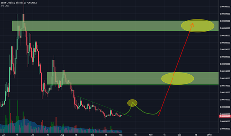 LBCBTC: Another LBC rocket ship ?