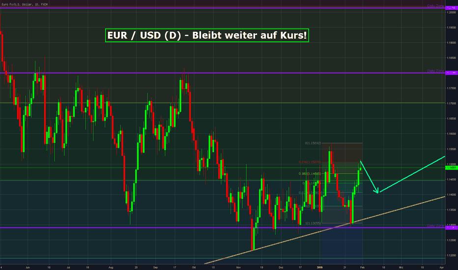 EURUSD: EUR / USD (D) - Beibt weiter auf Kurs!