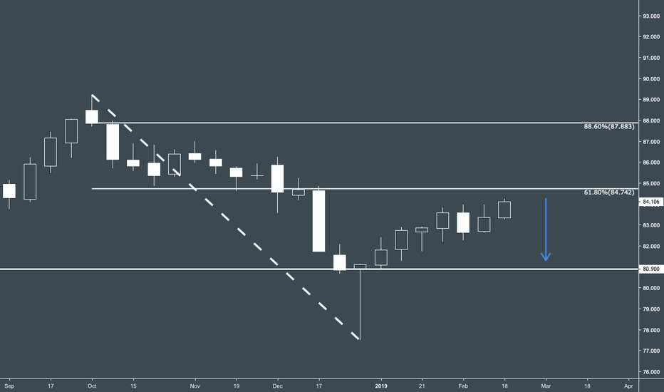 CADJPY: CADJPY | W1 | BEARISH — A possible retracement?