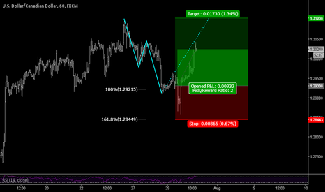 USDCAD: USDCAD long Idea Update