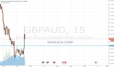 GBPAUD: GBPAUD Sell