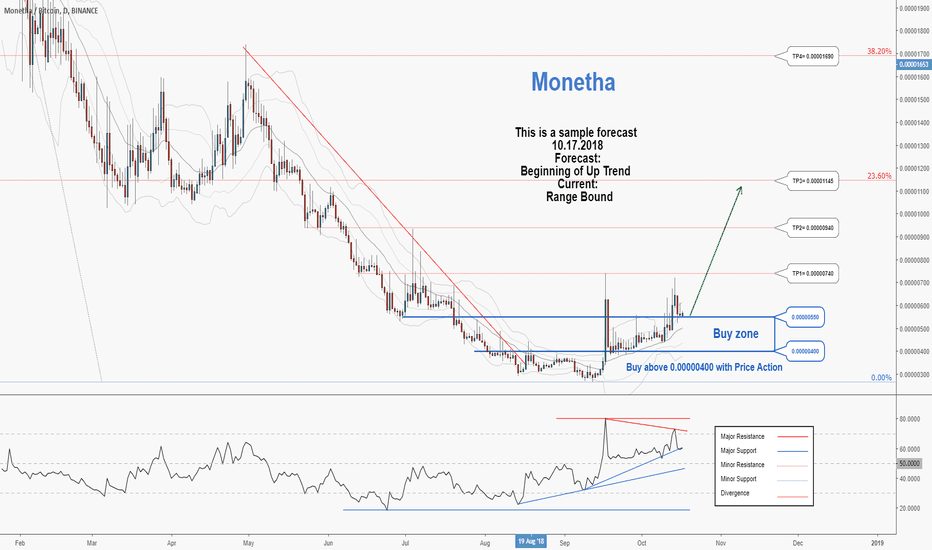 MTHBTC: There is a possibility for the beginning of an uptrend in MTHBTC