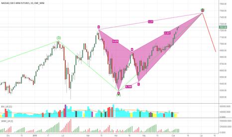 NQ1!: NASDAQ