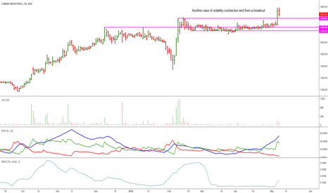 LUMAXIND: Lumax Industries: Another breakout Candidate