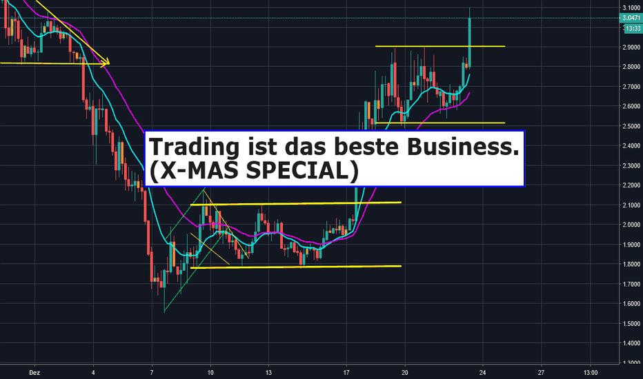 EOSUSD: Trading ist das beste Business. (X-MAS SPECIAL)