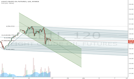 CL1!: channel in a fork v2