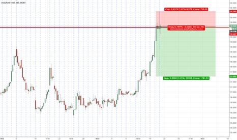 USDRUB_TOM: продажа USDRUB