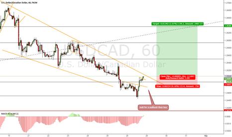 USDCAD: USD/CAD Potential Buy Setup
