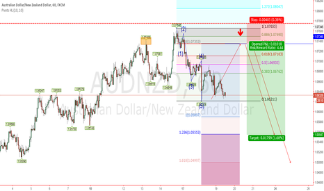 AUDNZD: AUDNZD chance to sell